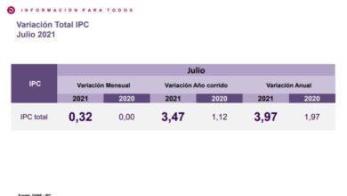 Variación en IPC julio